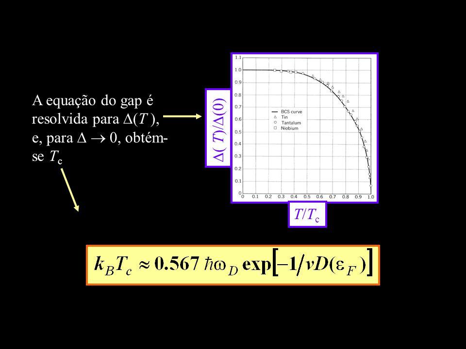 ( T) (0) T/TcT/Tc A equação do gap é resolvida para (T ), e, para 0, obtém- se T c