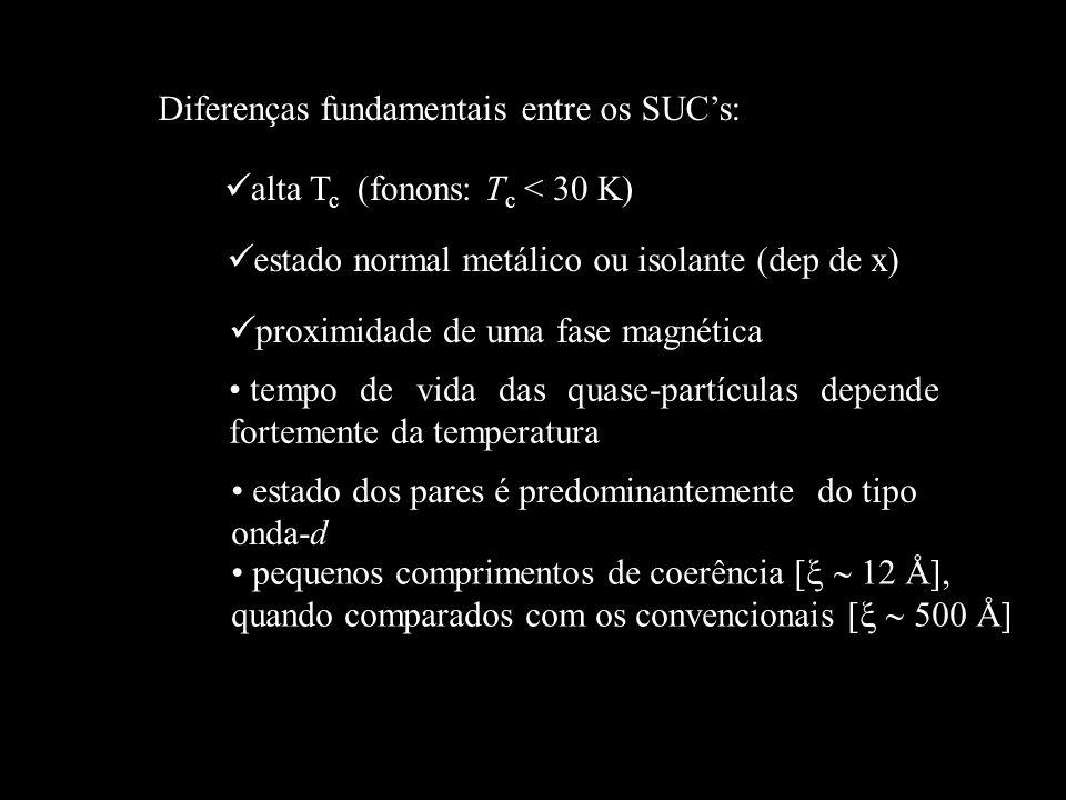 Diferenças fundamentais entre os SUCs: alta T c (fonons: T c < 30 K) estado normal metálico ou isolante (dep de x) proximidade de uma fase magnética t