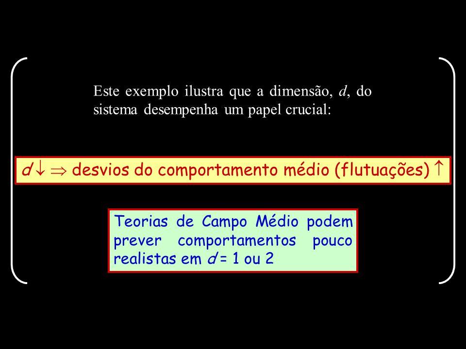 Este exemplo ilustra que a dimensão, d, do sistema desempenha um papel crucial: d desvios do comportamento médio (flutuações) Teorias de Campo Médio p