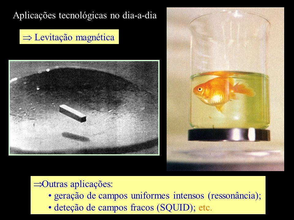 Levitação magnética Aplicações tecnológicas no dia-a-dia Outras aplicações: geração de campos uniformes intensos (ressonância); deteção de campos frac