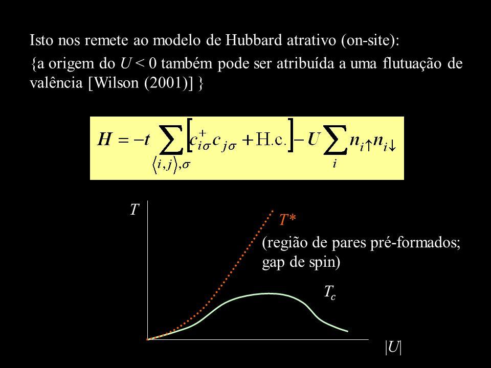 Isto nos remete ao modelo de Hubbard atrativo (on-site): {a origem do U < 0 também pode ser atribuída a uma flutuação de valência [Wilson (2001)] } Tc