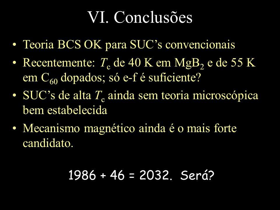 VI. Conclusões Teoria BCS OK para SUCs convencionais Recentemente: T c de 40 K em MgB 2 e de 55 K em C 60 dopados; só e-f é suficiente? SUCs de alta T