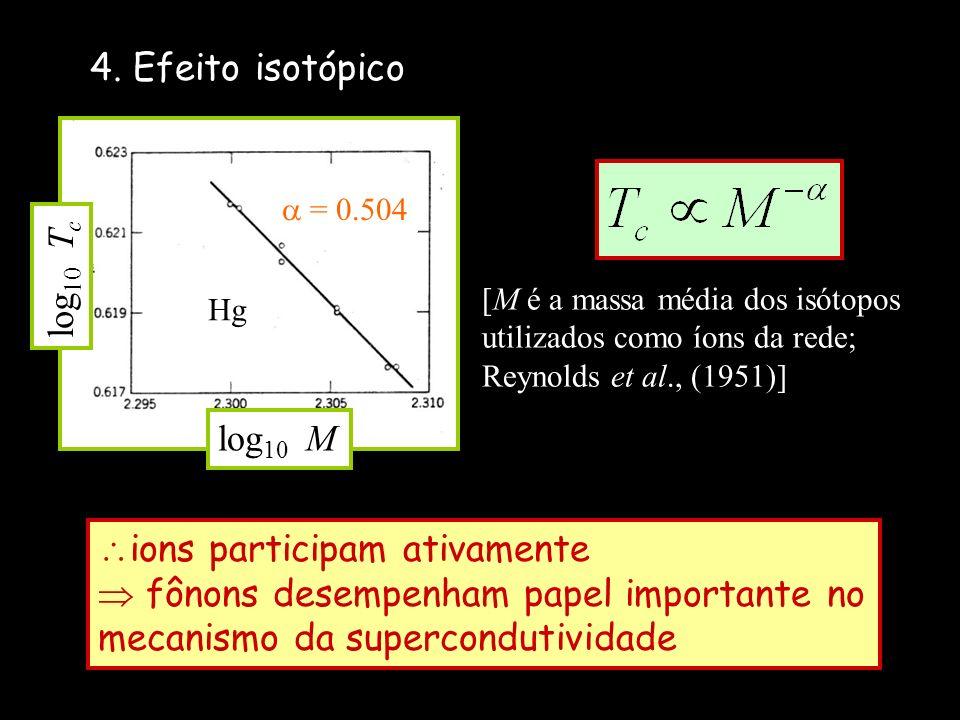 log 10 T c log 10 M = 0.504 4. Efeito isotópico [M é a massa média dos isótopos utilizados como íons da rede; Reynolds et al., (1951)] ions participam