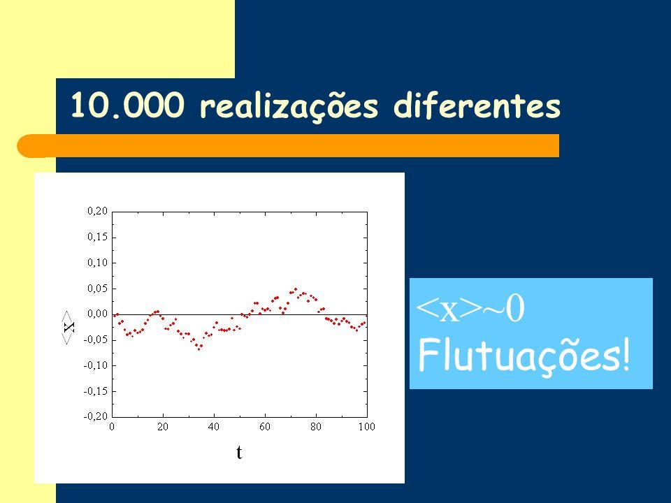 10.000 realizações diferentes ~0 Flutuações!
