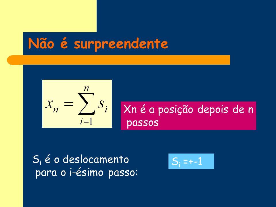 Não é surpreendente Xn é a posição depois de n passos S i =+-1 S i é o deslocamento para o i-ésimo passo: