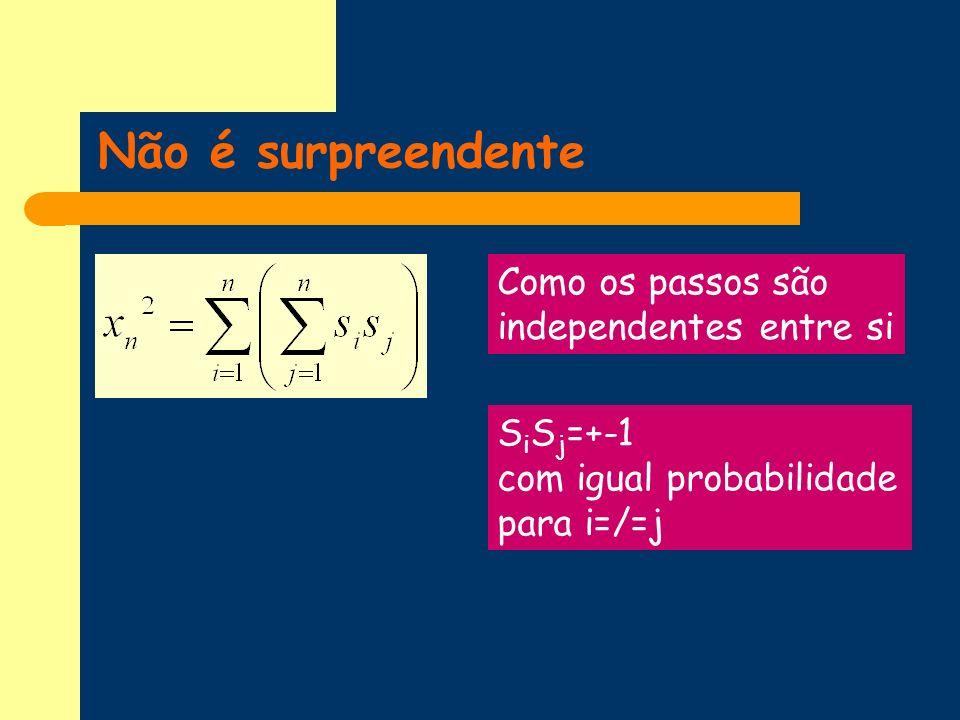 Não é surpreendente Como os passos são independentes entre si S i S j =+-1 com igual probabilidade para i=/=j