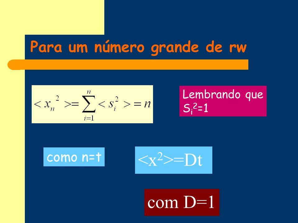 Para um número grande de rw Lembrando que S i 2 =1 como n=t =Dt com D=1