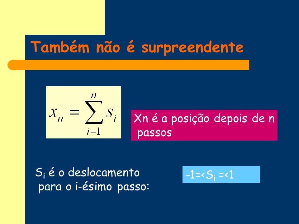 Também não é surpreendente Xn é a posição depois de n passos -1=<S i =<1 S i é o deslocamento para o i-ésimo passo: