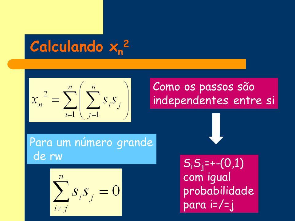 Calculando x n 2 Como os passos são independentes entre si S i S j =+-(0,1) com igual probabilidade para i=/=j Para um número grande de rw