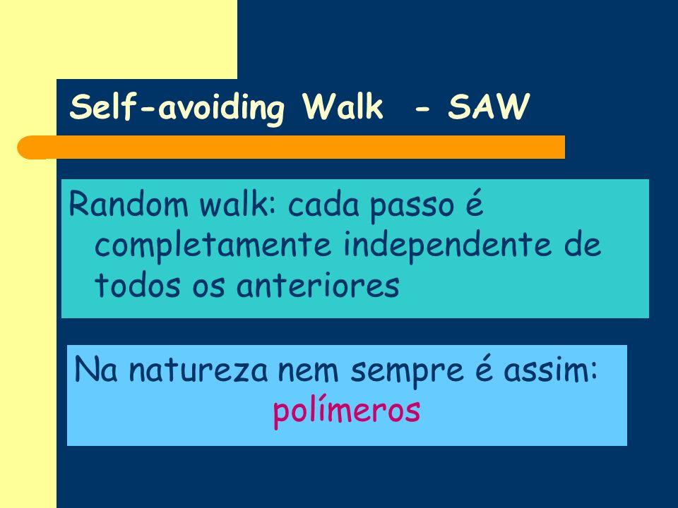 Self-avoiding Walk - SAW Random walk: cada passo é completamente independente de todos os anteriores Na natureza nem sempre é assim: polímeros