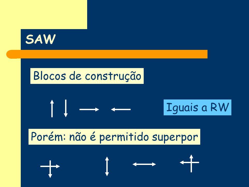 SAW Blocos de construção Porém: não é permitido superpor Iguais a RW