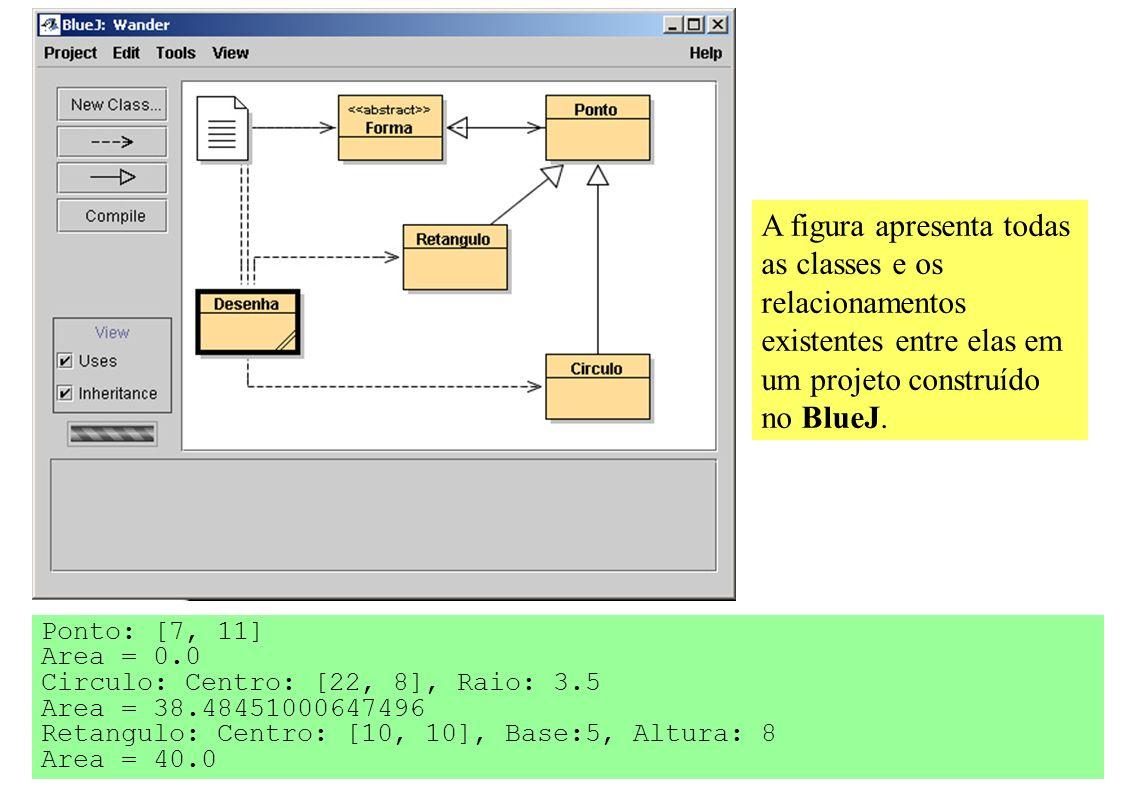 A figura apresenta todas as classes e os relacionamentos existentes entre elas em um projeto construído no BlueJ. Ponto: [7, 11] Area = 0.0 Circulo: C