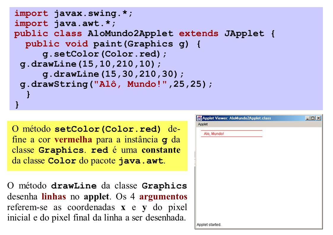 import javax.swing.*; import java.awt.*; public class AloMundo2Applet extends JApplet { public void paint(Graphics g) { g.setColor(Color.red); g.drawLine(15,10,210,10); g.drawLine(15,30,210,30); g.drawString( Alô, Mundo! ,25,25); } O método setColor(Color.red) de- fine a cor vermelha para a instância g da classe Graphics.