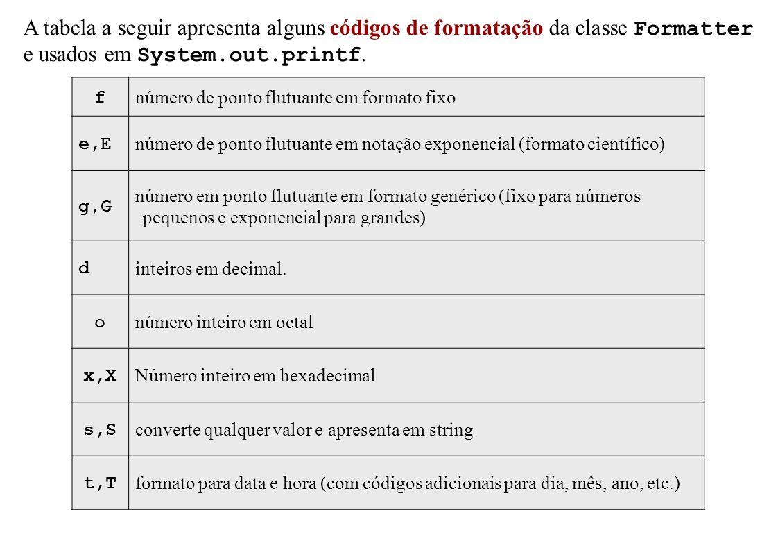 A tabela a seguir apresenta alguns códigos de formatação da classe Formatter e usados em System.out.printf. f número de ponto flutuante em formato fix