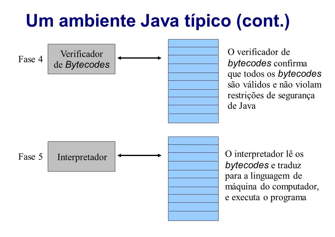 Um ambiente Java típico (cont.) Fase 4 Verificador de Bytecodes O verificador de bytecodes confirma que todos os bytecodes são válidos e não violam re