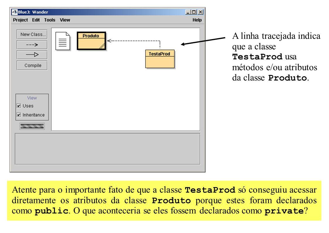 A linha tracejada indica que a classe TestaProd usa métodos e/ou atributos da classe Produto. Atente para o importante fato de que a classe TestaProd