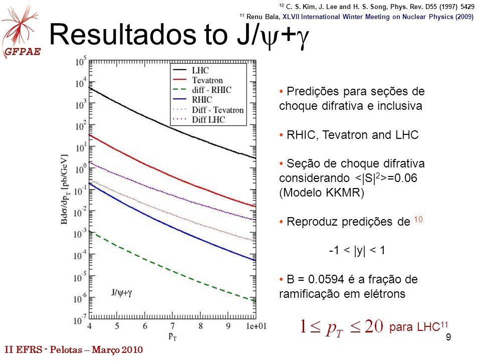 II EFRS - Pelotas – Março 2010 9 Resultados to J/ + Predições para seções de choque difrativa e inclusiva RHIC, Tevatron and LHC Seção de choque difrativa considerando =0.06 (Modelo KKMR) Reproduz predições de 10 -1 < |y| < 1 B = 0.0594 é a fração de ramificação em elétrons 10 C.