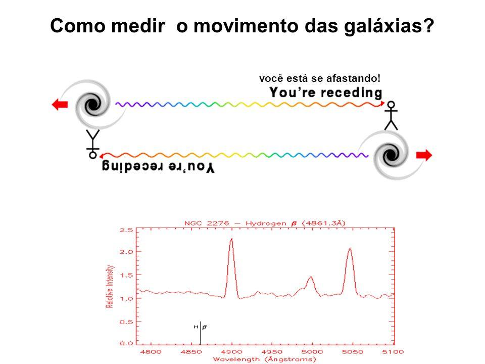 Como medir o movimento das galáxias? você está se afastando!