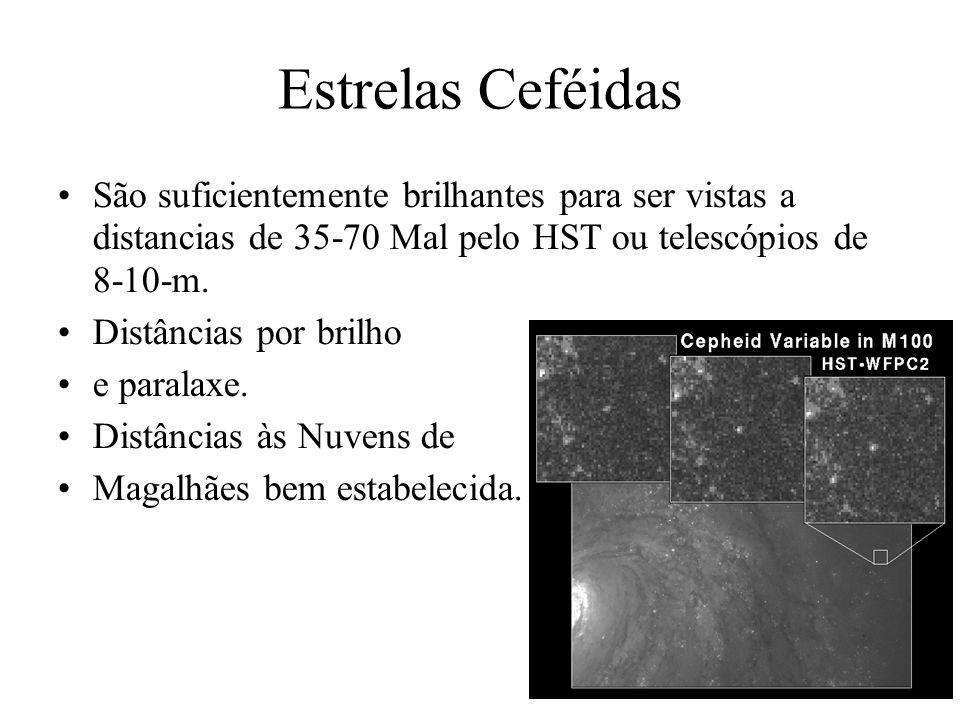 15 Estrelas Ceféidas São suficientemente brilhantes para ser vistas a distancias de 35-70 Mal pelo HST ou telescópios de 8-10-m. Distâncias por brilho