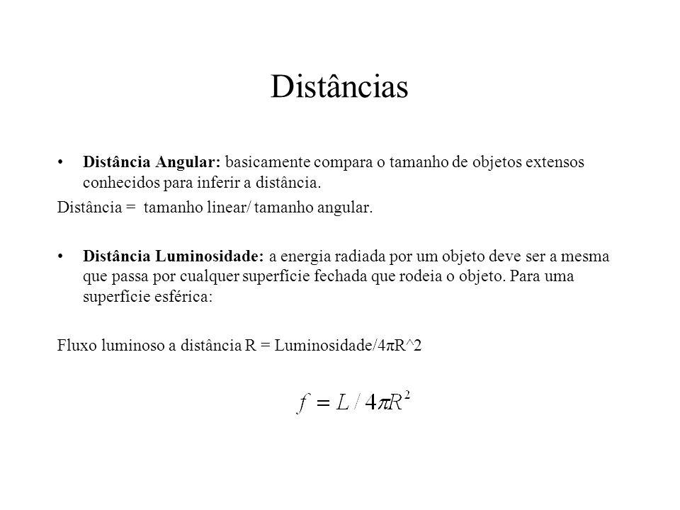 Distâncias Distância Angular: basicamente compara o tamanho de objetos extensos conhecidos para inferir a distância. Distância = tamanho linear/ taman