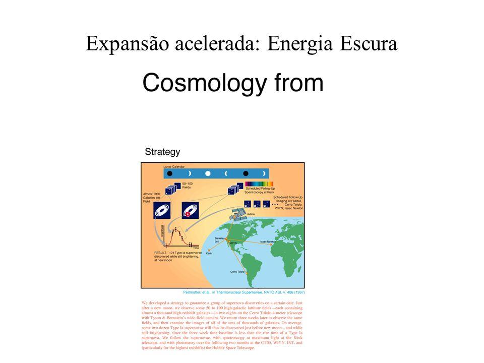 Expansão acelerada: Energia Escura