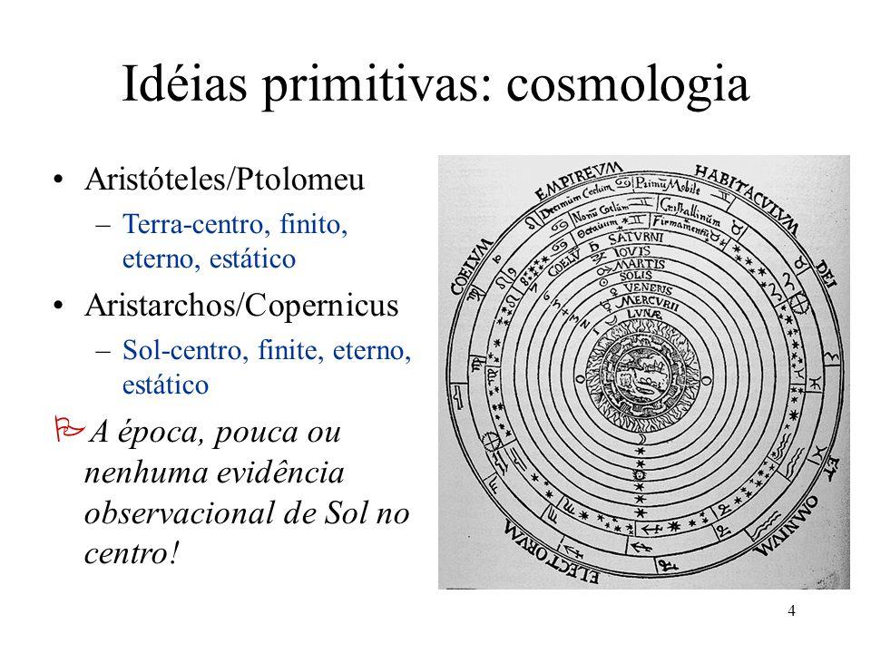 4 Idéias primitivas: cosmologia Aristóteles/Ptolomeu –Terra-centro, finito, eterno, estático Aristarchos/Copernicus –Sol-centro, finite, eterno, estát