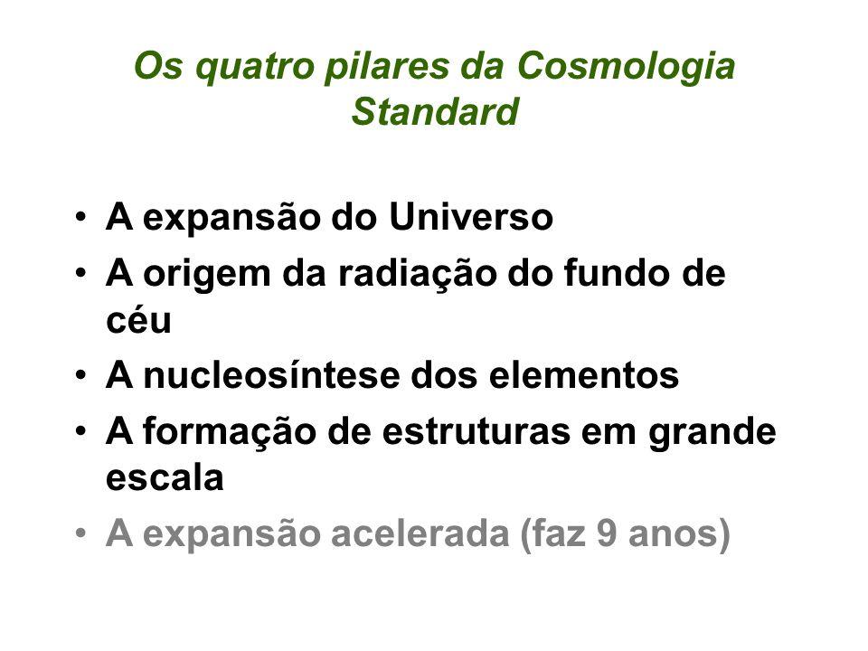 Os quatro pilares da Cosmologia Standard A expansão do Universo A origem da radiação do fundo de céu A nucleosíntese dos elementos A formação de estru
