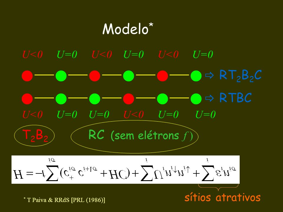U<0 U=0 U<0 U=0 U<0 U=0 RT 2 B 2 C RTBC U<0 U=0 U=0 Modelo * sítios atrativos T 2 B 2 RC (sem elétrons f ) * T Paiva & RRdS [PRL (1986)]