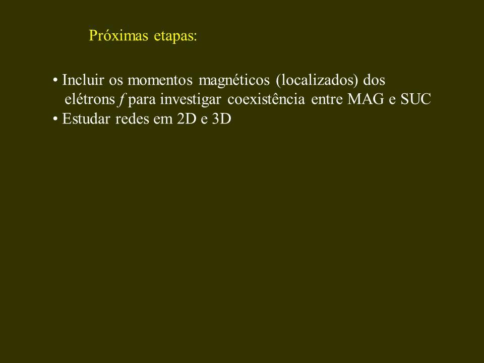 Próximas etapas: Incluir os momentos magnéticos (localizados) dos elétrons f para investigar coexistência entre MAG e SUC Estudar redes em 2D e 3D