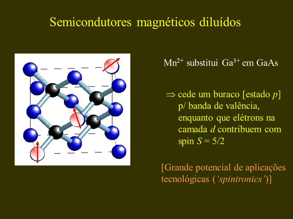 Semicondutores magnéticos diluídos Mn 2+ substitui Ga 3+ em GaAs cede um buraco [estado p] p/ banda de valência, enquanto que elétrons na camada d con