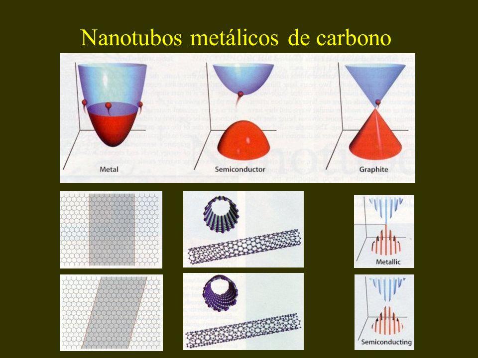 Nanotubo de Carbono Contatos de Au