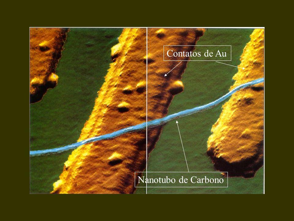 Nanotubos de carbono têm estrutura uni-dimensional Permitem uso de modelos de baixa dimensionalidade efeitos quânticos (confinamento) mais pronunciados cálculos mais simples Líquidos de Luttinger: Hipótese: excitações a partir do estado fundamental são bem descritas por uma representação linear da dispersão [ k, ao invés de k 2 ] kFkF -k F k