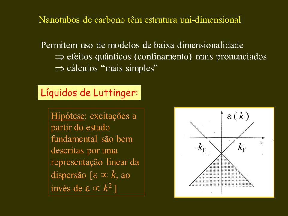 Característica de um LL: separação entre excitações envolvendo carga das envolvendo spin Ilustração: coloque um elétron extra (em movimento), e acompanhe a redistribuição (via densidades) da carga e dos spins c posição na rede 1-D As velocidades são diferentes!