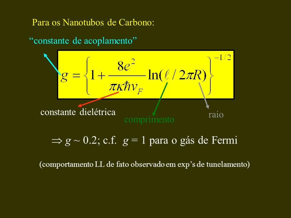constante dielétrica comprimento raio g ~ 0.2; c.f. g = 1 para o gás de Fermi (comportamento LL de fato observado em exps de tunelamento) Para os Nano