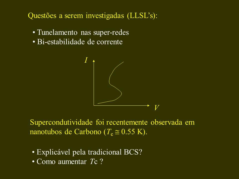 Supercondutividade foi recentemente observada em nanotubos de Carbono (T c 0.55 K). Explicável pela tradicional BCS? Como aumentar Tc ? Questões a ser