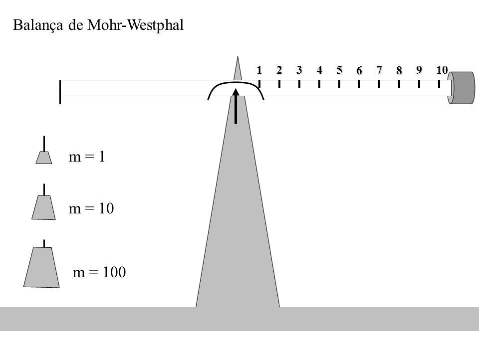 12345 6 7 8 910 m = 1 m = 10 m = 100 Balança de Mohr-Westphal