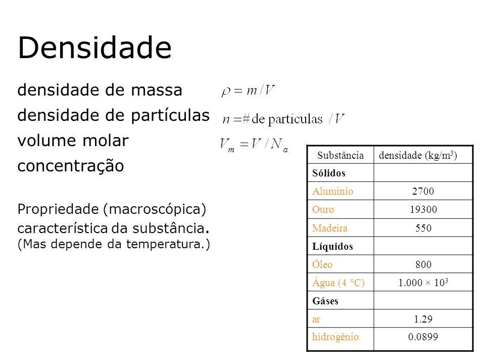 Densidade densidade de massa densidade de partículas volume molar concentração Propriedade (macroscópica) característica da substância. (Mas depende d