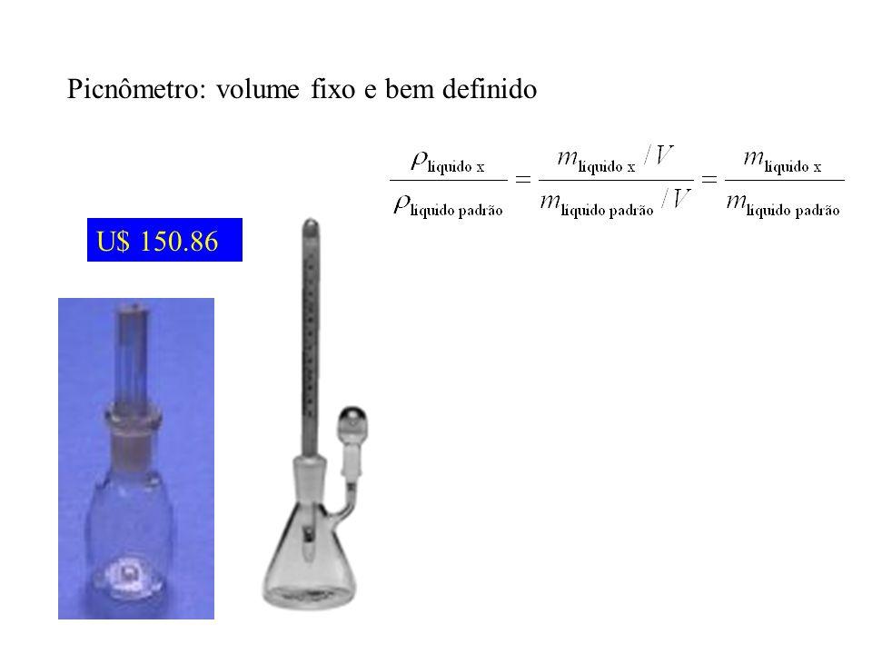 Picnômetro: volume fixo e bem definido U$ 150.86