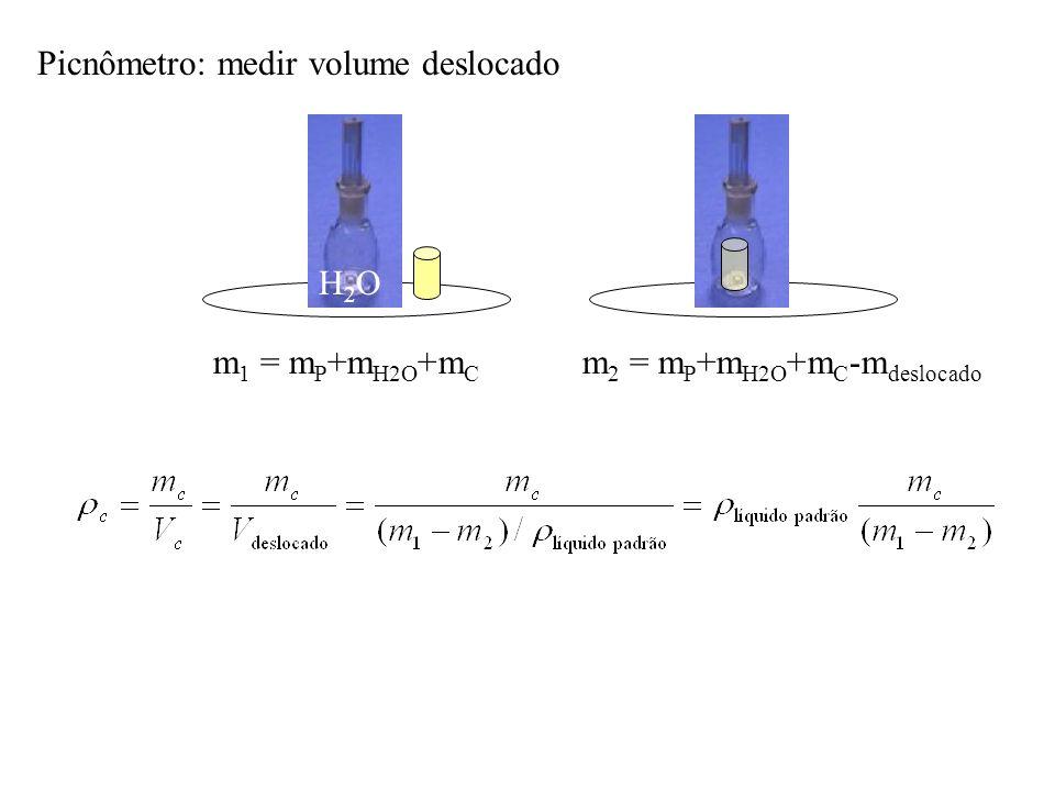 Picnômetro: medir volume deslocado H2OH2O m 1 = m P +m H2O +m C m 2 = m P +m H2O +m C -m deslocado
