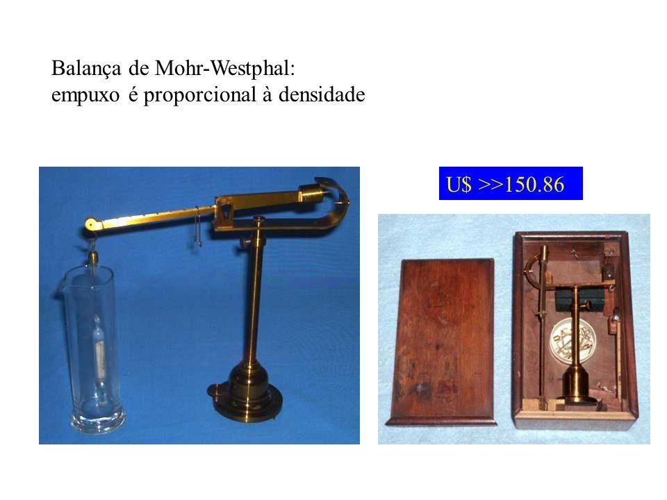 Balança de Mohr-Westphal: empuxo é proporcional à densidade U$ >>150.86