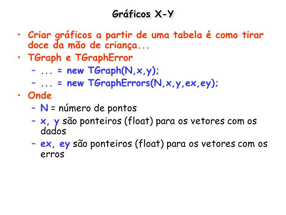 Gráficos X-Y Criar gráficos a partir de uma tabela é como tirar doce da mão de criança... TGraph e TGraphError –... = new TGraph(N,x,y); –... = new TG