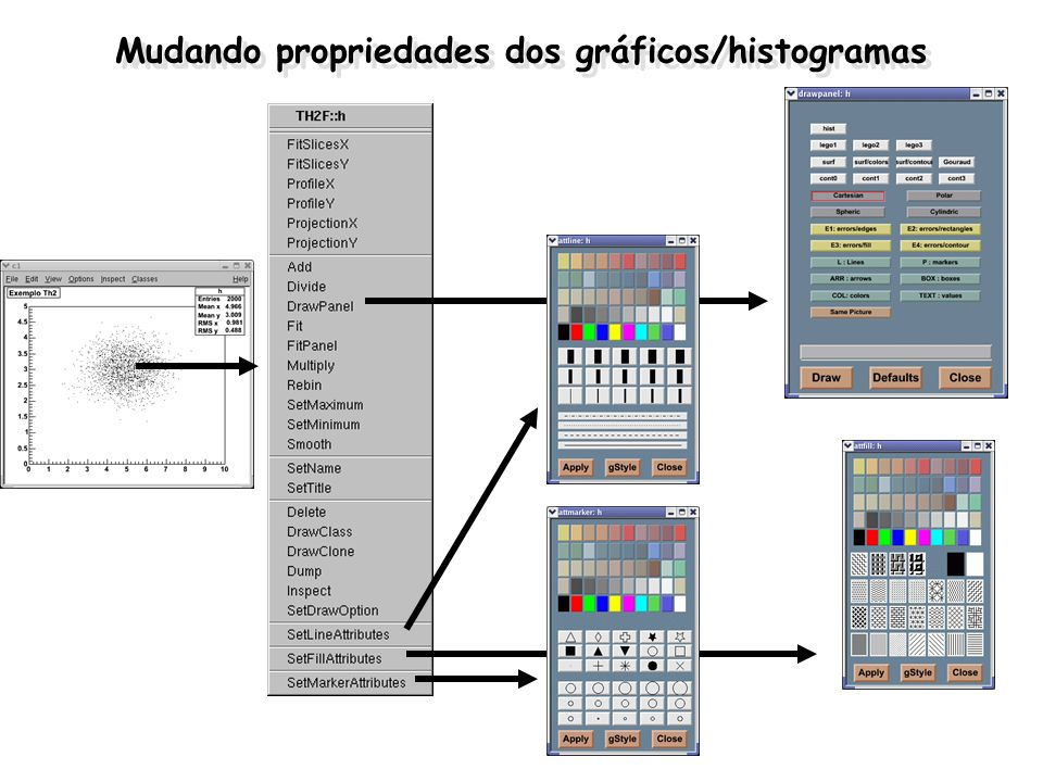 Mudando propriedades dos gráficos/histogramas