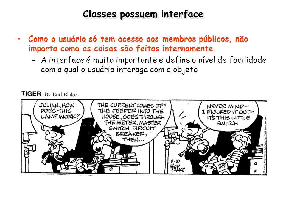 Classes possuem interface Como o usuário só tem acesso aos membros públicos, não importa como as coisas são feitas internamente. –A interface é muito