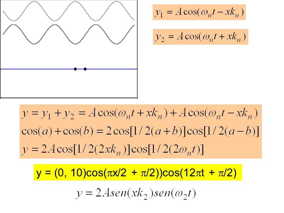 24. Uma corda, submetida a uma tensão de 200 N e presa em ambas as extremidades, oscila no segundo harmônico de uma onda estacionária. O deslocamento