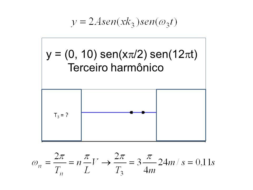 Qual o valor de m? y = (0, 10) sen(x /2) sen(12 t)