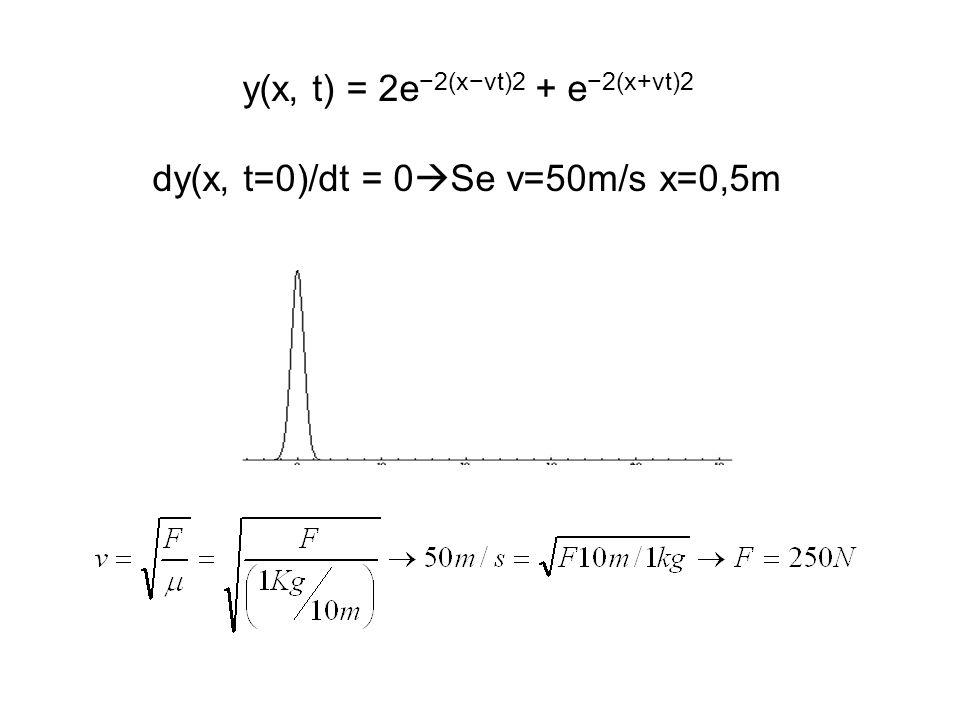 16. Um pulso, que se desloca com uma velocidade de 50m/s em uma corda de 10m de comprimento, é descrito pela função y(x, t) = 2e 2(xvt)2 + e 2(x+vt)2