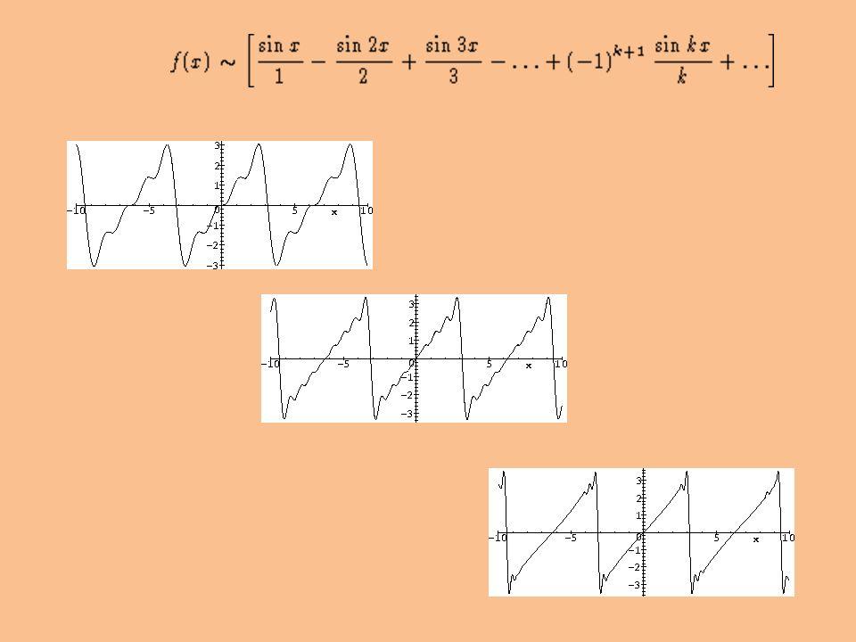 Análise de Fourier a n = 0 b n = 2 (-1) n+1 / n.