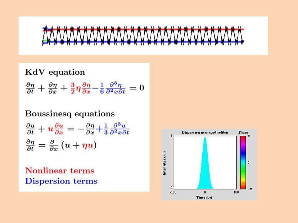 O fenômeno da dispersão de um pulso pode não ocorrer devido a não linearidades. Aí temos um SÓLITON que também é um pulso dispersivo mas neste caso há
