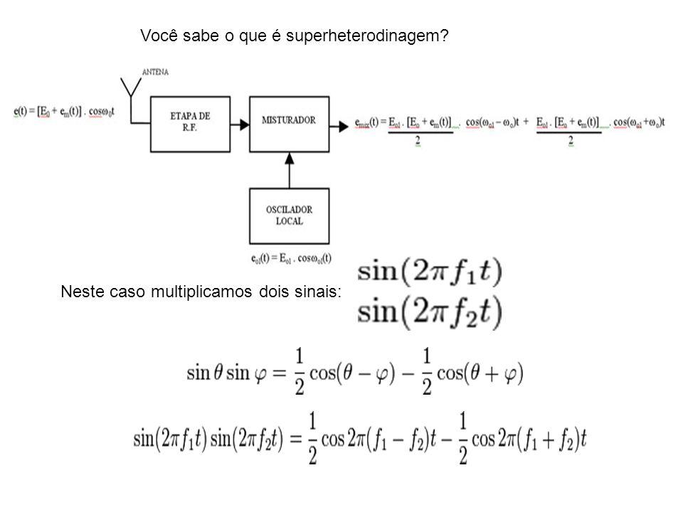 Quando são dadas as condições de contorno para a livre oscilação teremos situações em que os máximos e mínimos serão regidos por suas freqüências harm