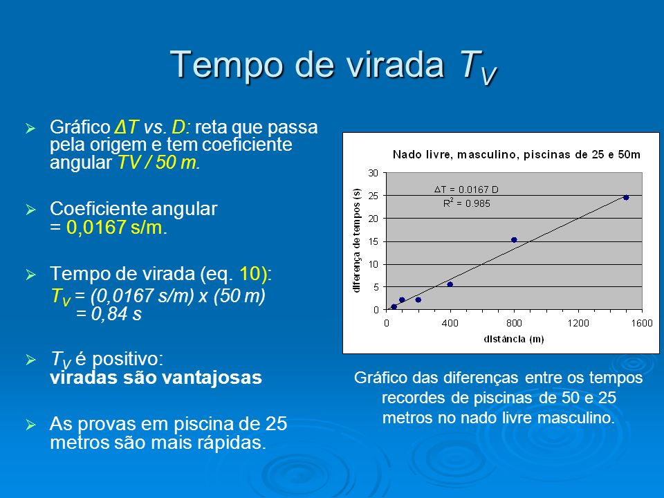 Tempo de virada T V Gráfico ΔT vs. D: reta que passa pela origem e tem coeficiente angular TV / 50 m. Coeficiente angular = 0,0167 s/m. Tempo de virad